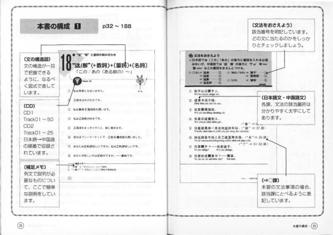 中国語2-2